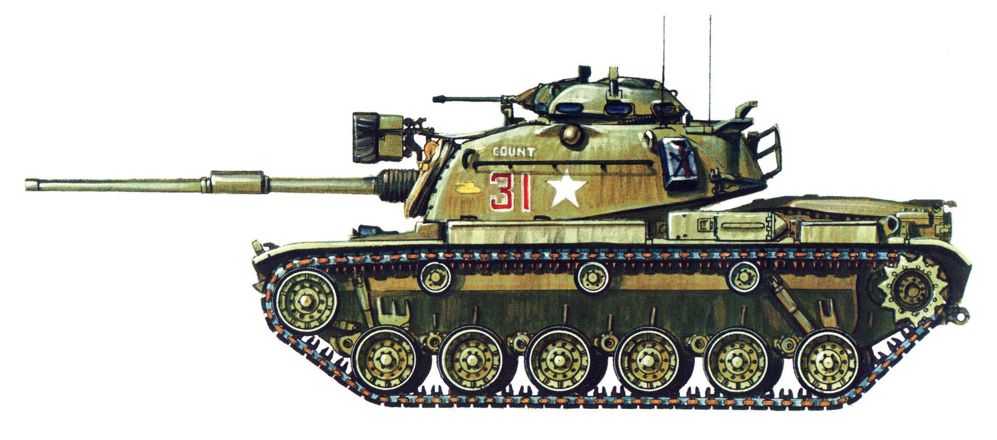 Танк М-60 Эксплуатация и боевое применение